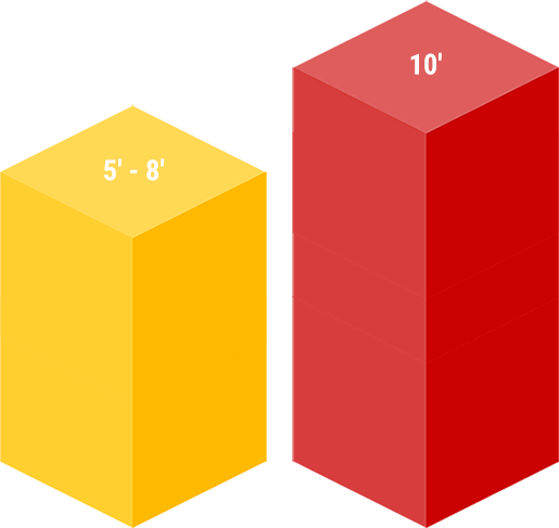 yellow short block beside red short block illustrating storage size difference